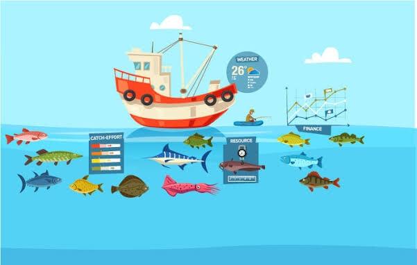 Smart fishing untuk menjebak ikan