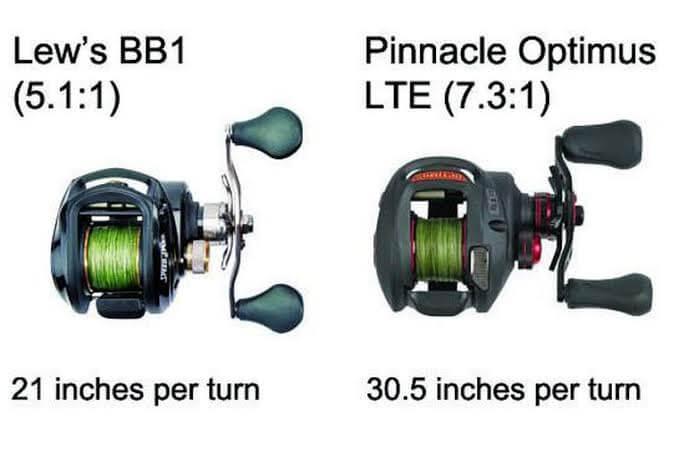 Mengetahui gear ratio pada reel